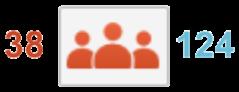 Participation dashboard in Xorro's Q-Launcher